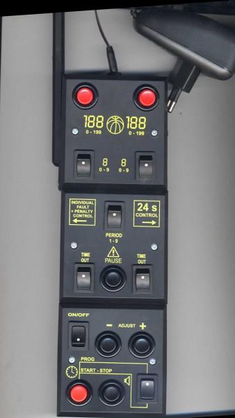Remote Control CTR